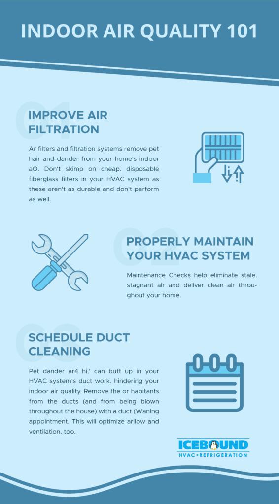 Description of how Service Emperor HVAC & Refrigeration provides IAQ